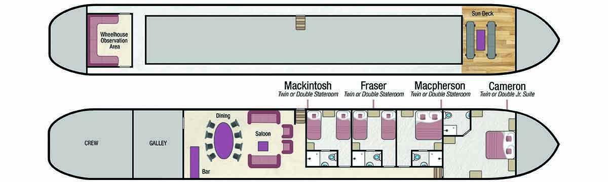 Scottish Highlander deck plan